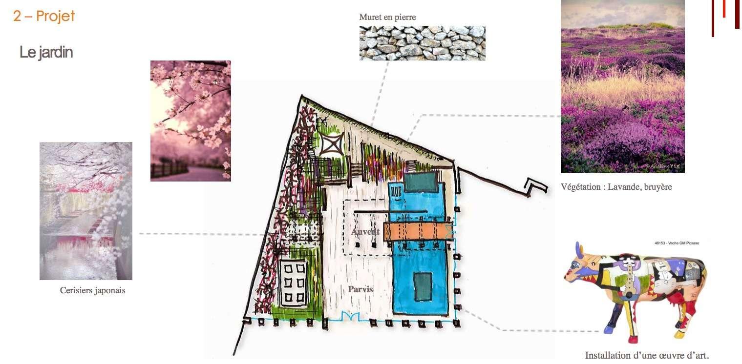 Création, Dessin d'un Jardin contemporain